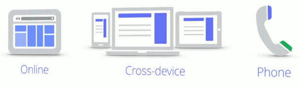Cross-Device-Conversions