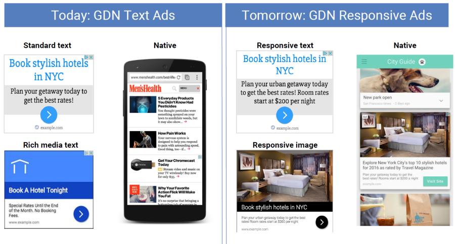 Die Responsive-Anzeigen in AdWords sind da 1