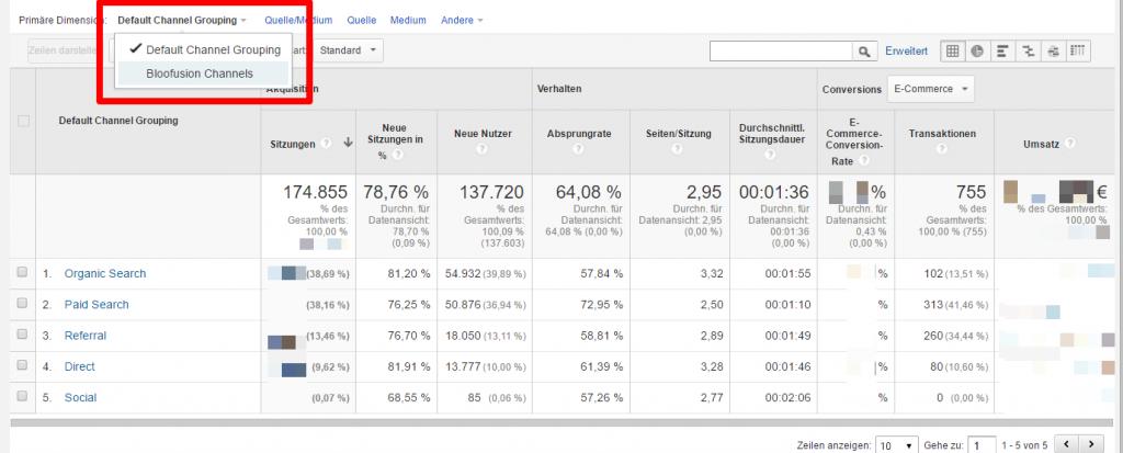 Abbildung 4: Die Standard-Channel-Gruppierungen in Google Analytics.