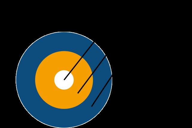 """Golden Circle: Der goldene Kreis der Marke mit dem """"Warum"""" im Zentrum. Außen folgen """"Wie"""" und dann """"Was""""."""