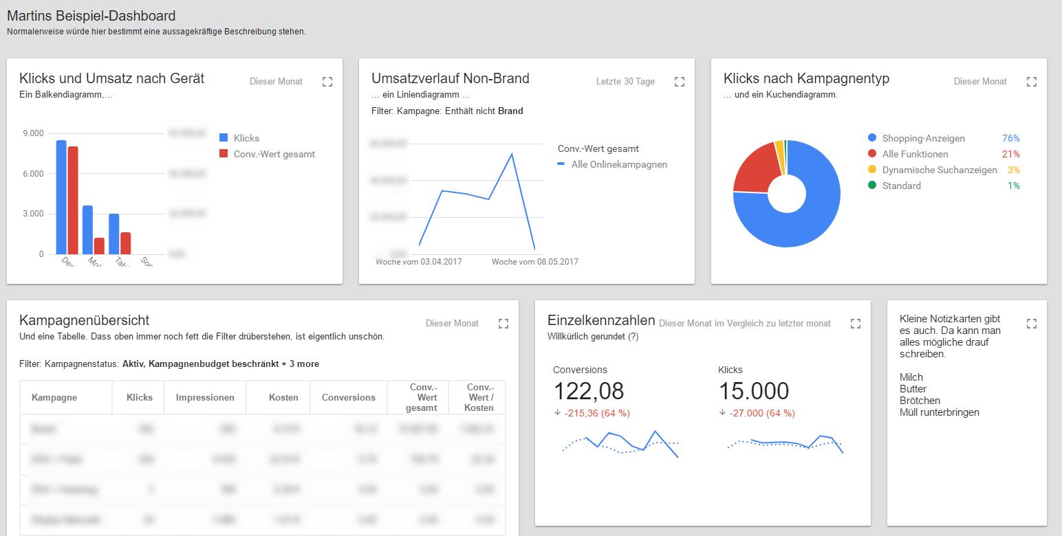 AdWords Dashboard Beta