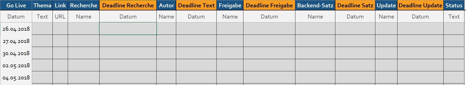 Redaktionsplanung fürs Content-Marketing: Tipps und Tools ...