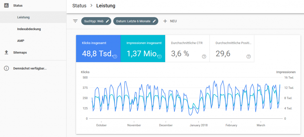 "Der Report ""Leistung"" in der Google Search Console"