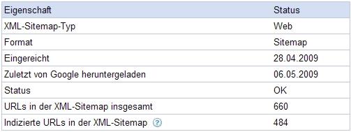wieviele seiten meiner website sind eigentlich im google index